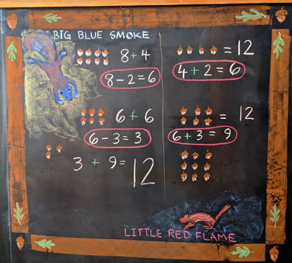 Waldorf School first grade math lesson in colorful illustration on chalkboard